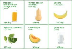 Vitamins or herbs to lower blood pressure picture 5