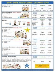 isagenix diet picture 14