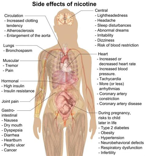 caffeine side effects picture 1
