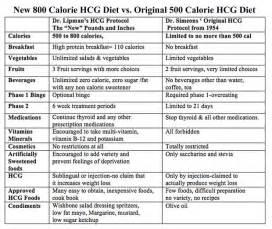 500 calorie diet picture 7