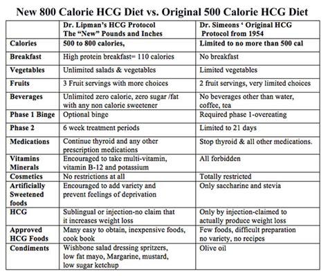 calorie diet picture 1