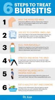 fluid joint supplements picture 9