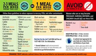 Cholesterol safe levels chart picture 5