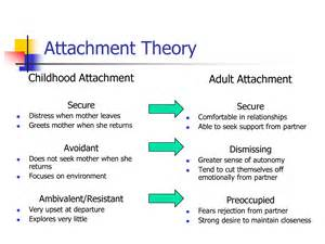 theory aging picture 6
