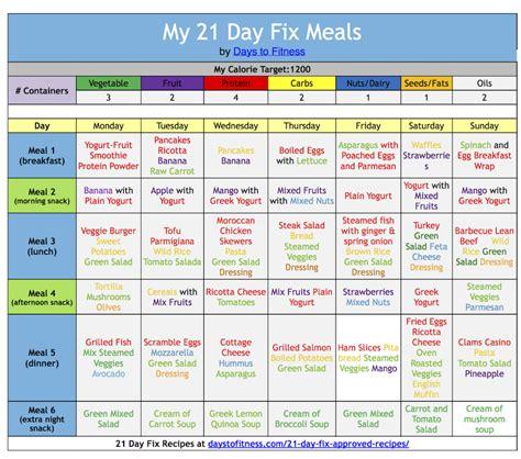850 calorie diet picture 3