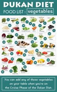 diet cruises picture 7