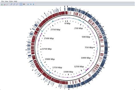 bacterial genomes sequenced picture 2