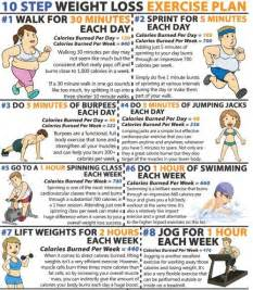 weight loss with exercise picture 3