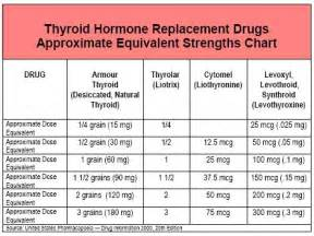 armour thyroid tablets picture 9