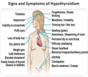 hypothyroid and medication picture 15