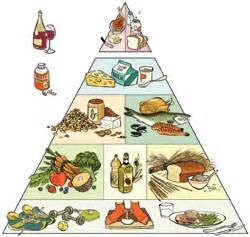 harvard food pyramid for diabetics picture 6