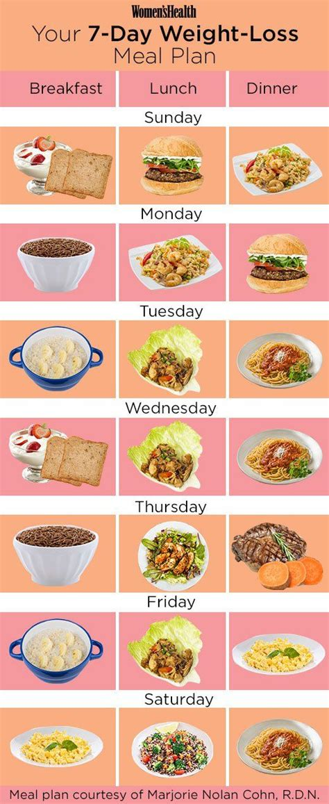 the best diet to lose weight and keep picture 10