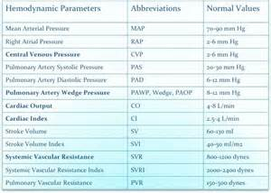 Blood pressure meds side effects picture 14