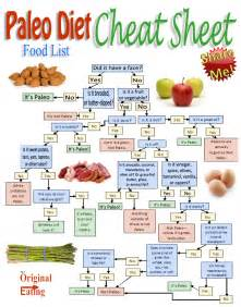 the a list diet picture 1