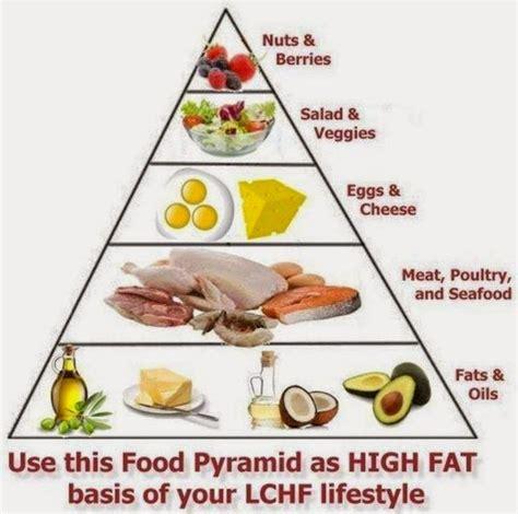 low cholesterol sugar diet picture 2