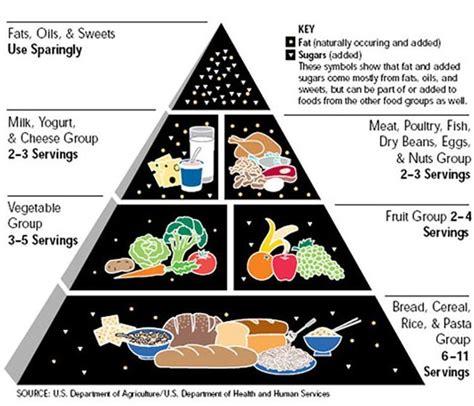cardiac diet ethnic picture 7