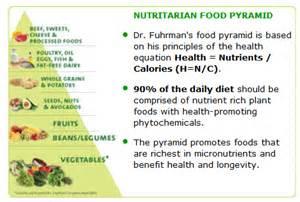 arian diet picture 3