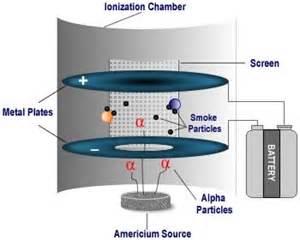 how smoke detectors work picture 3