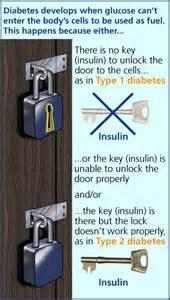 talk to nurse for diabetics picture 14