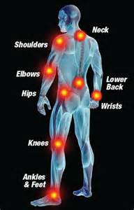 relief for aches and pains picture 6