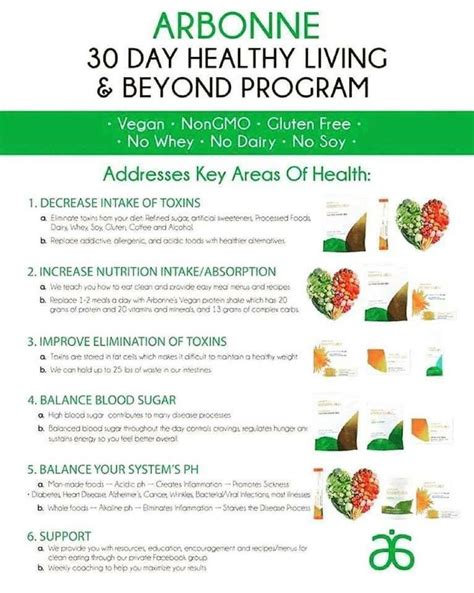 arbonne 30 day cleanse hives picture 9