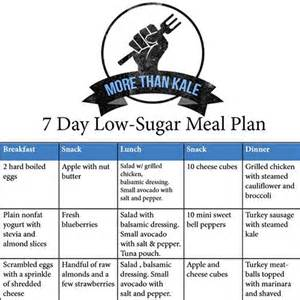 diet plans without sugar picture 15