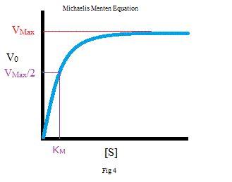 vmax graph picture 3
