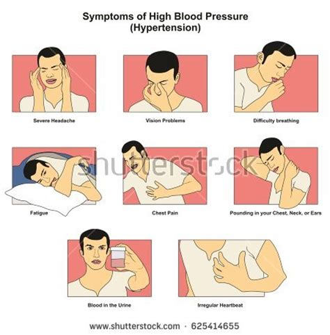 High blood pressure and migrane headaches after pregnancy picture 2