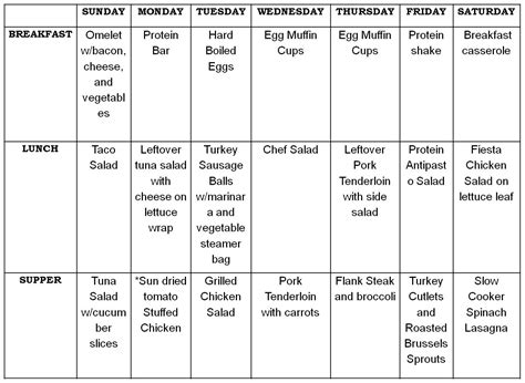 atkins quick start diet picture 2