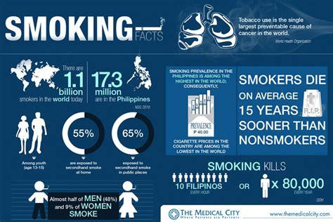 tobacco secondhand smoke picture 9