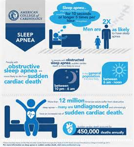 sleep apnea deaths picture 3