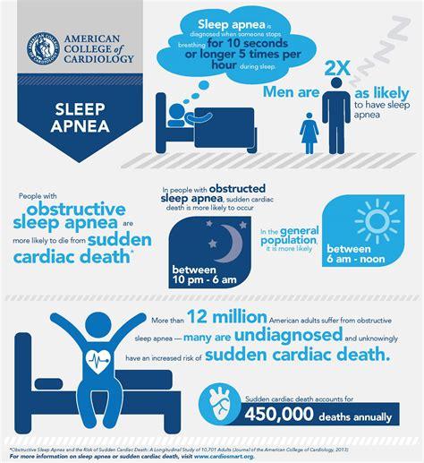 information on sleep apnia picture 2