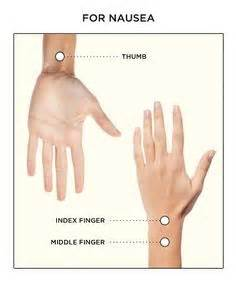 acupressure points for treating pelvic pain spasms? picture 15