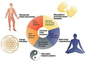 examples of herbal medicine picture 5