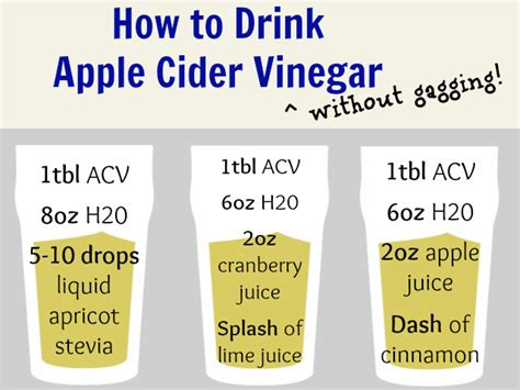 apple cidar vinagar and weight loss picture 11