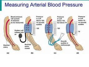 What does blood pressure of 220 120 at picture 5
