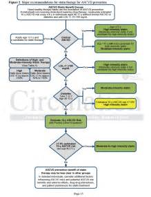 cholesterol guidelines 2014 picture 3