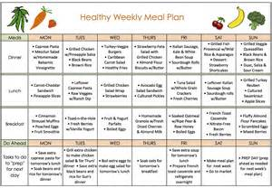 la weight loss diet plan picture 7