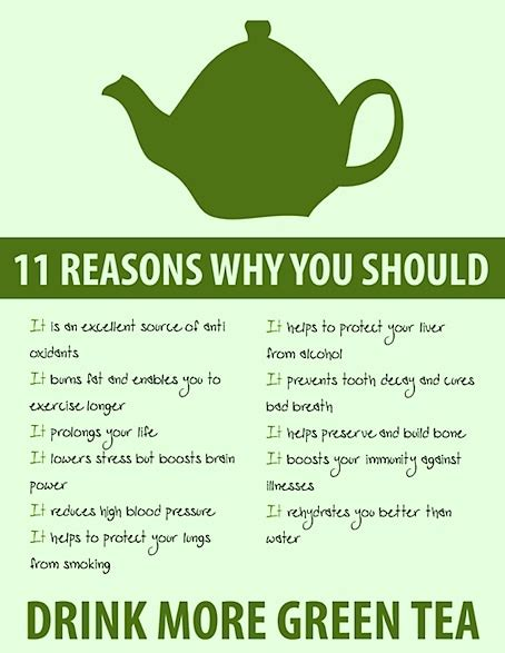 weight loss with green tea picture 7