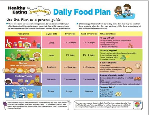 a free sample diet plan picture 11