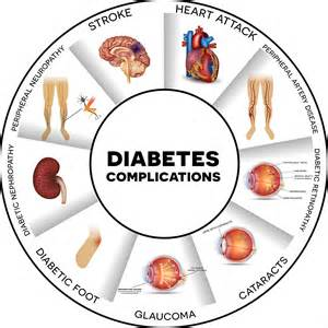 diabetes picture 5