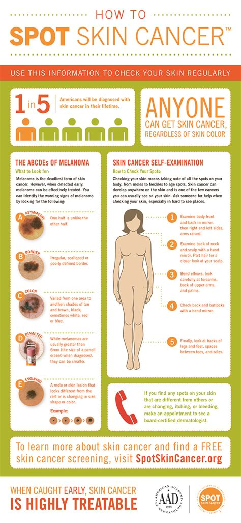 free skin cancer screenings picture 9