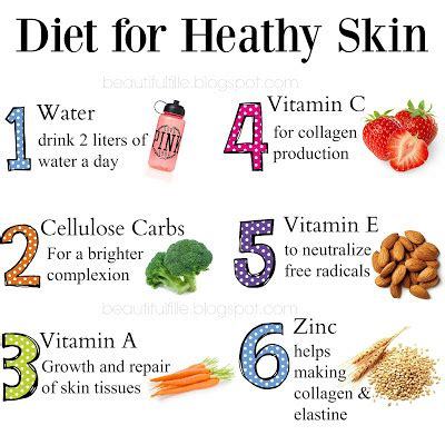 foods for healthy skin picture 1