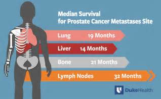 prostate cancer metastisis picture 7