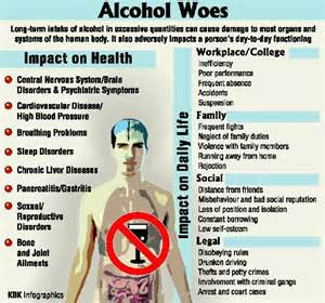 drinking alcohol with thyroid problems picture 19