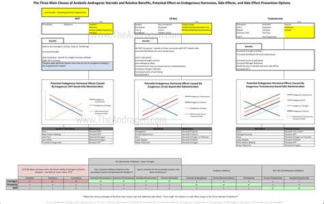 testosterone injection calculator picture 3