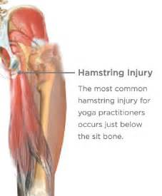 hamstring muscle injuries picture 7