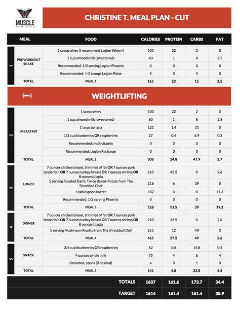 bulk weight gain diet picture 13