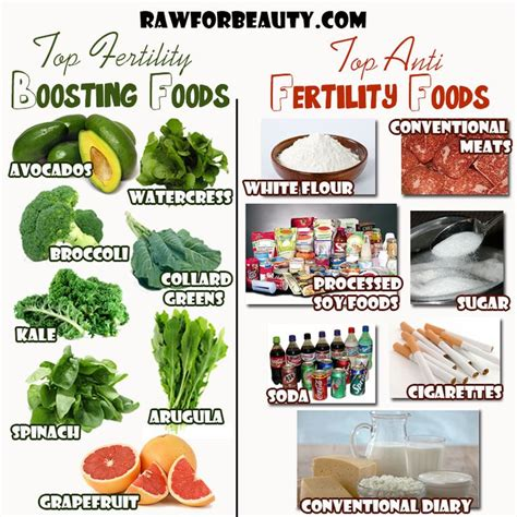 what foods should i avoid if i am diabetic picture 2