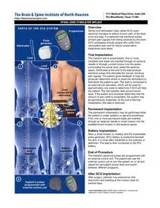 implanted bladder stimulation picture 18